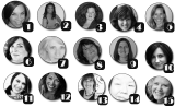 50 Mom Bloggers With a 40+ @Klout Score